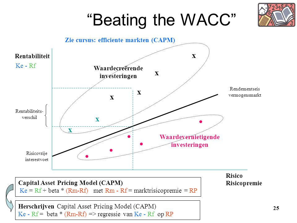 Beating the WACC • x Zie cursus: efficiente markten (CAPM)