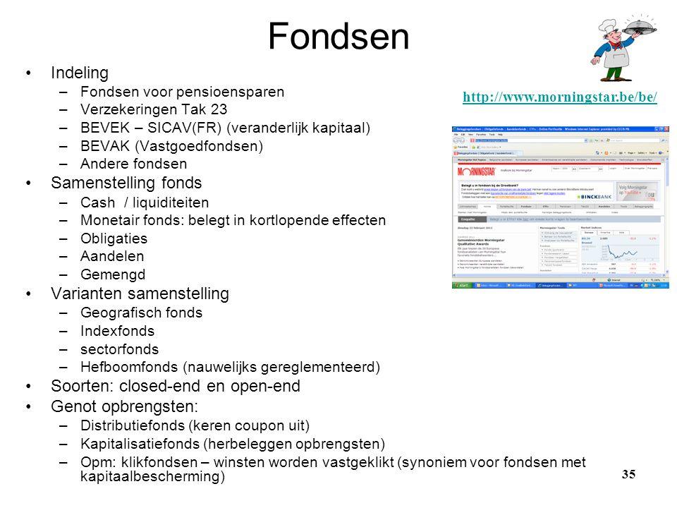 Fondsen Indeling Samenstelling fonds Varianten samenstelling