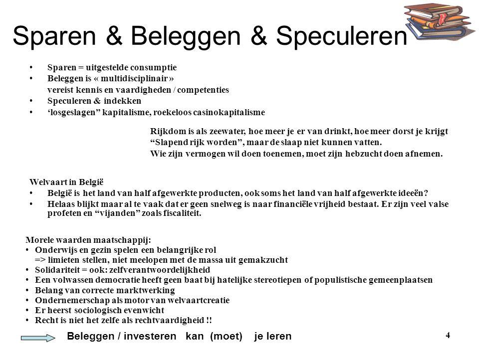 Sparen & Beleggen & Speculeren