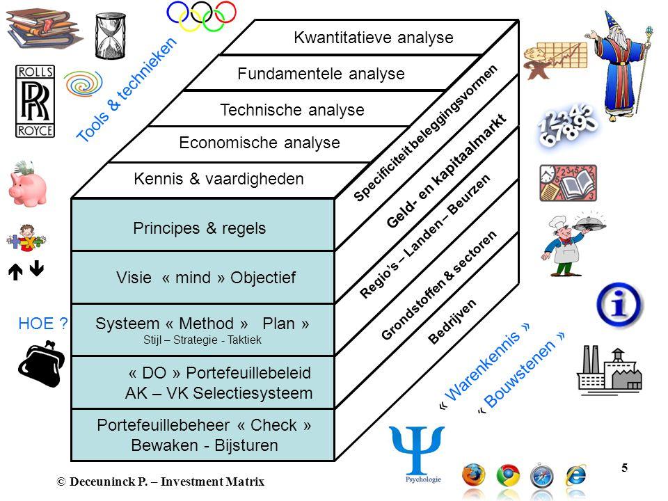   Kennis & vaardigheden Economische analyse Technische analyse