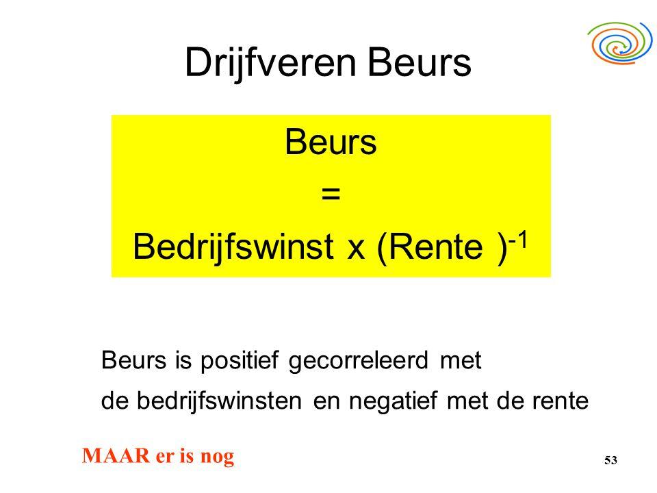 Bedrijfswinst x (Rente )-1