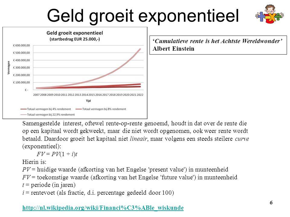 Geld groeit exponentieel