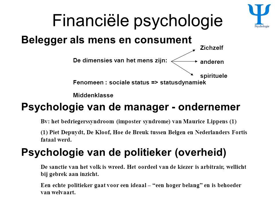 Financiële psychologie