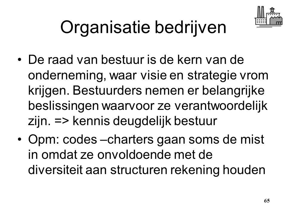 Organisatie bedrijven