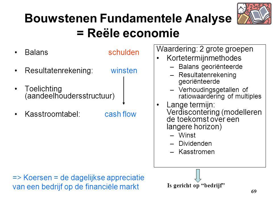 Bouwstenen Fundamentele Analyse = Reële economie