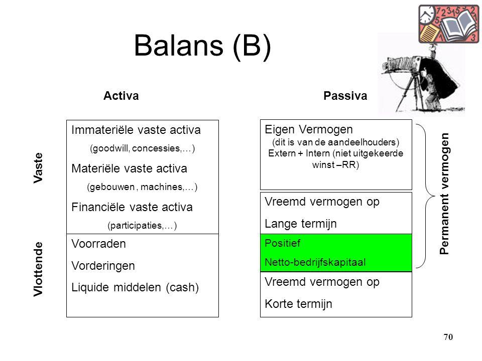 Balans (B) Activa Passiva Immateriële vaste activa