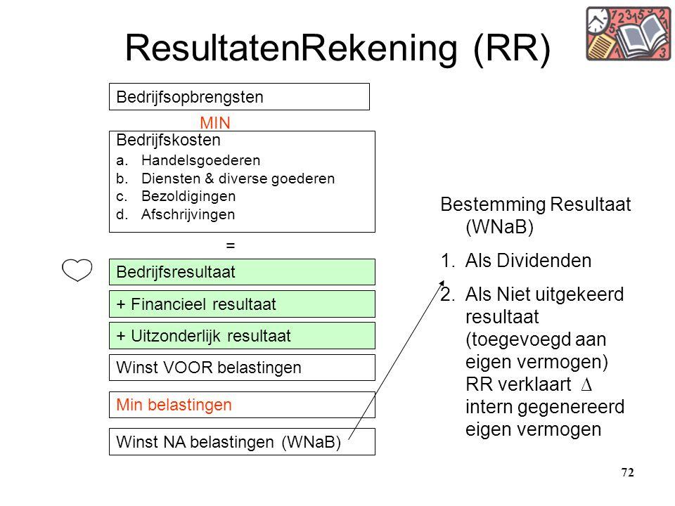 ResultatenRekening (RR)