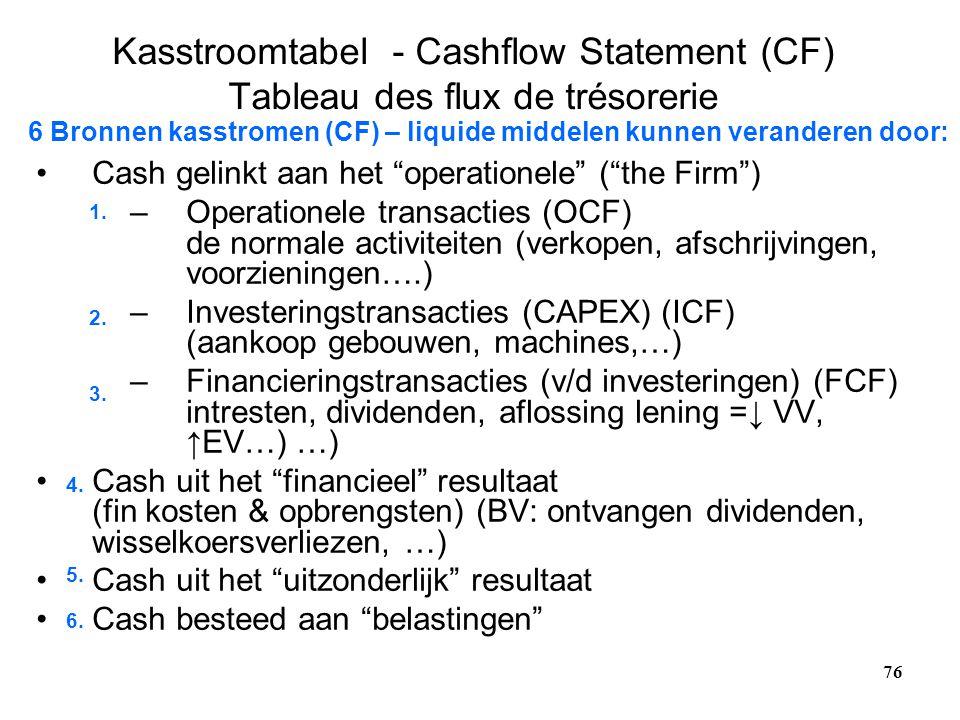 Kasstroomtabel - Cashflow Statement (CF) Tableau des flux de trésorerie