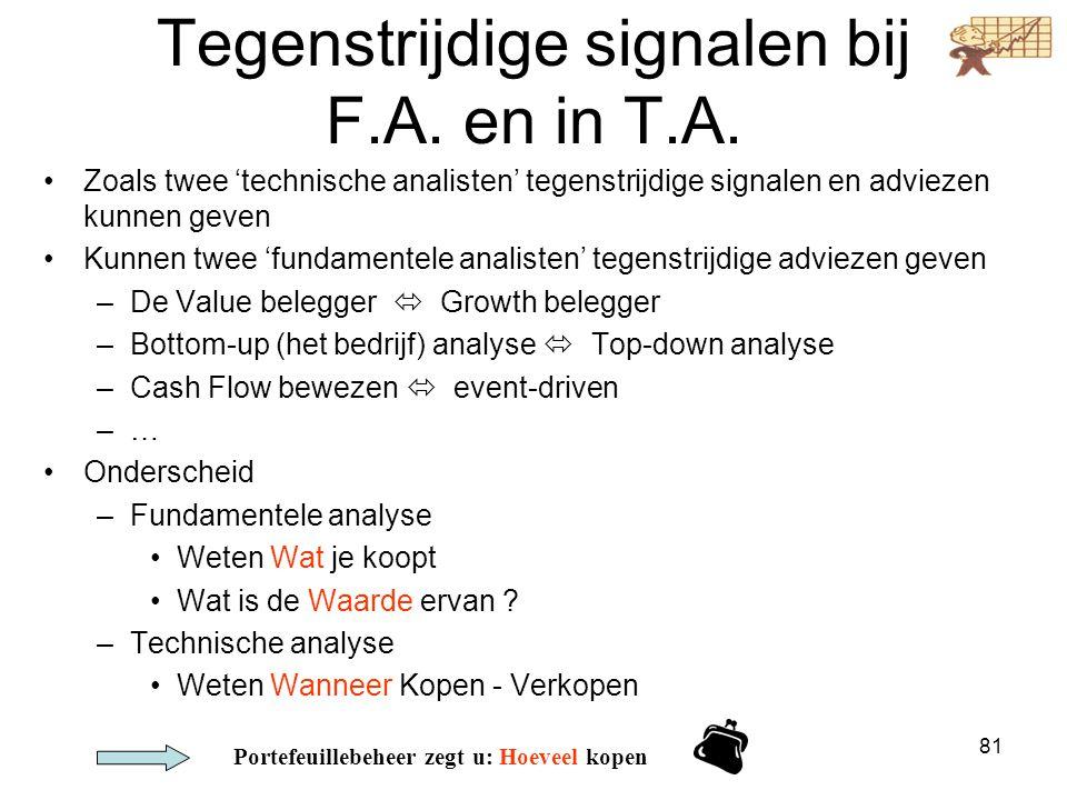 Tegenstrijdige signalen bij F.A. en in T.A.