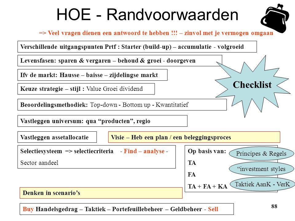 HOE - Randvoorwaarden Checklist