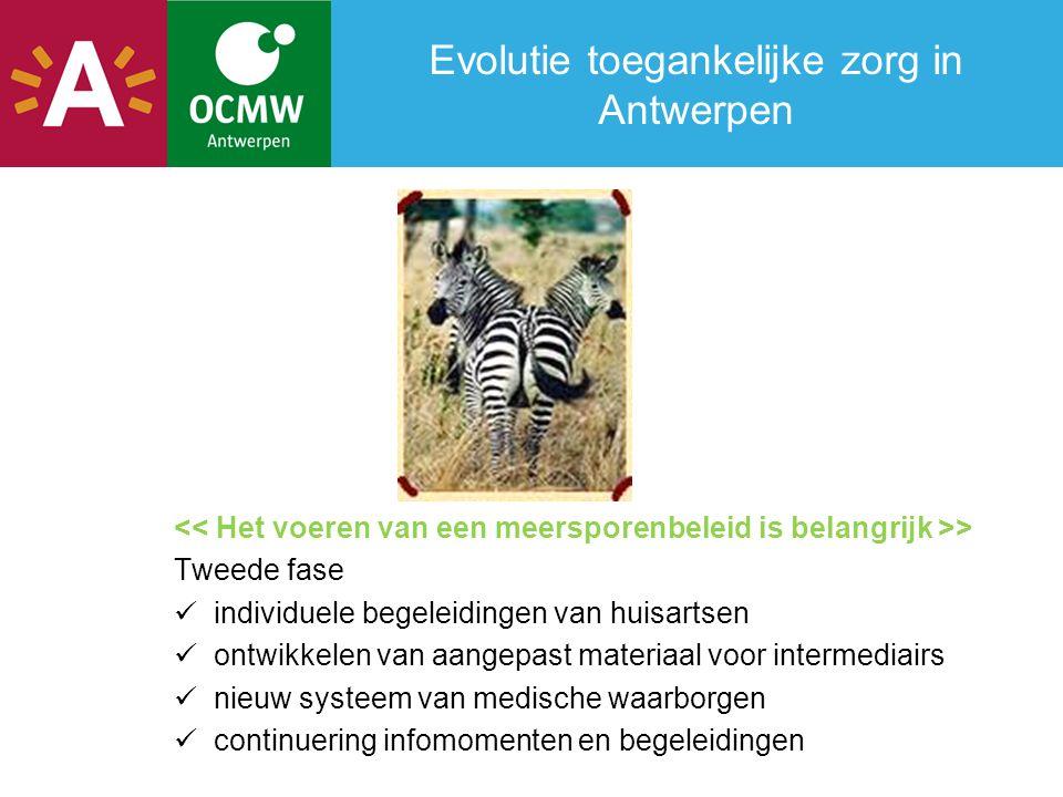 Evolutie toegankelijke zorg in Antwerpen