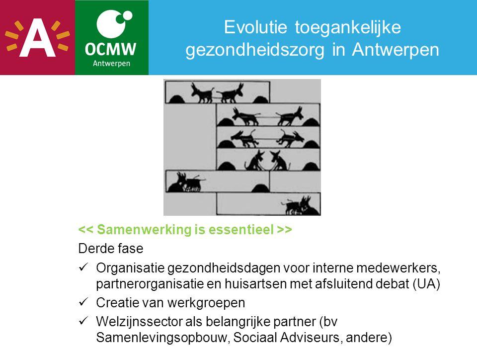 Evolutie toegankelijke gezondheidszorg in Antwerpen