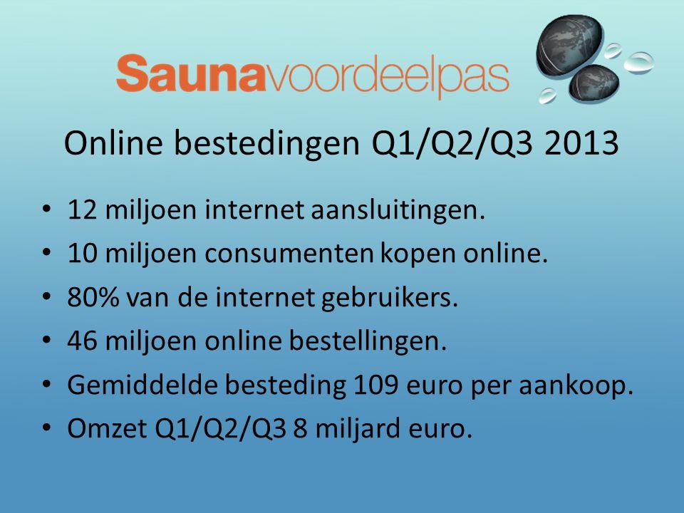 Online bestedingen Q1/Q2/Q3 2013