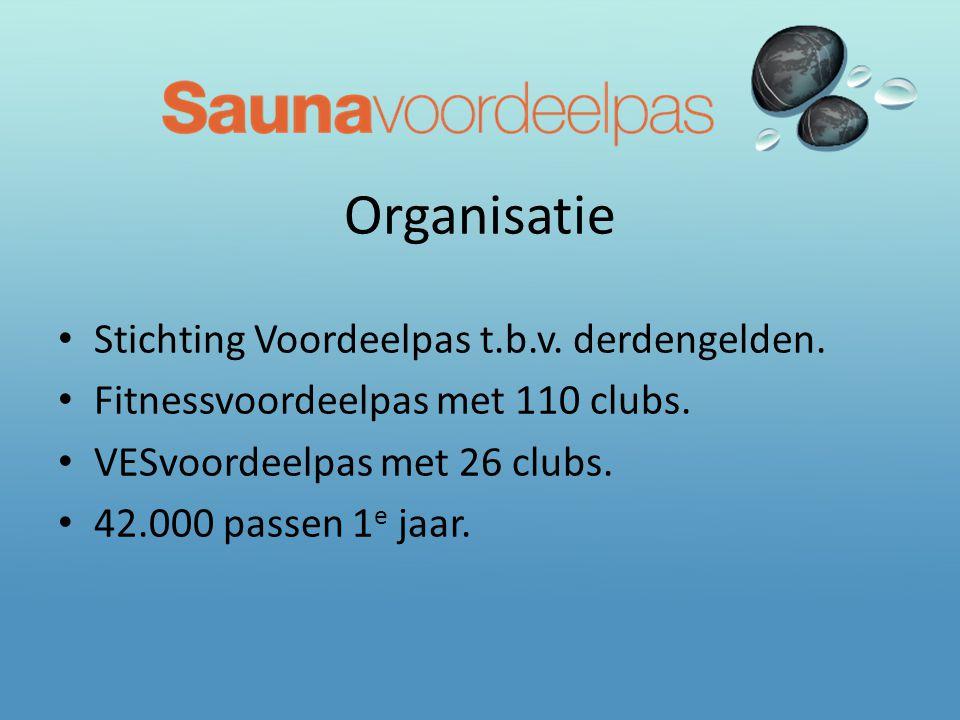 Organisatie Stichting Voordeelpas t.b.v. derdengelden.