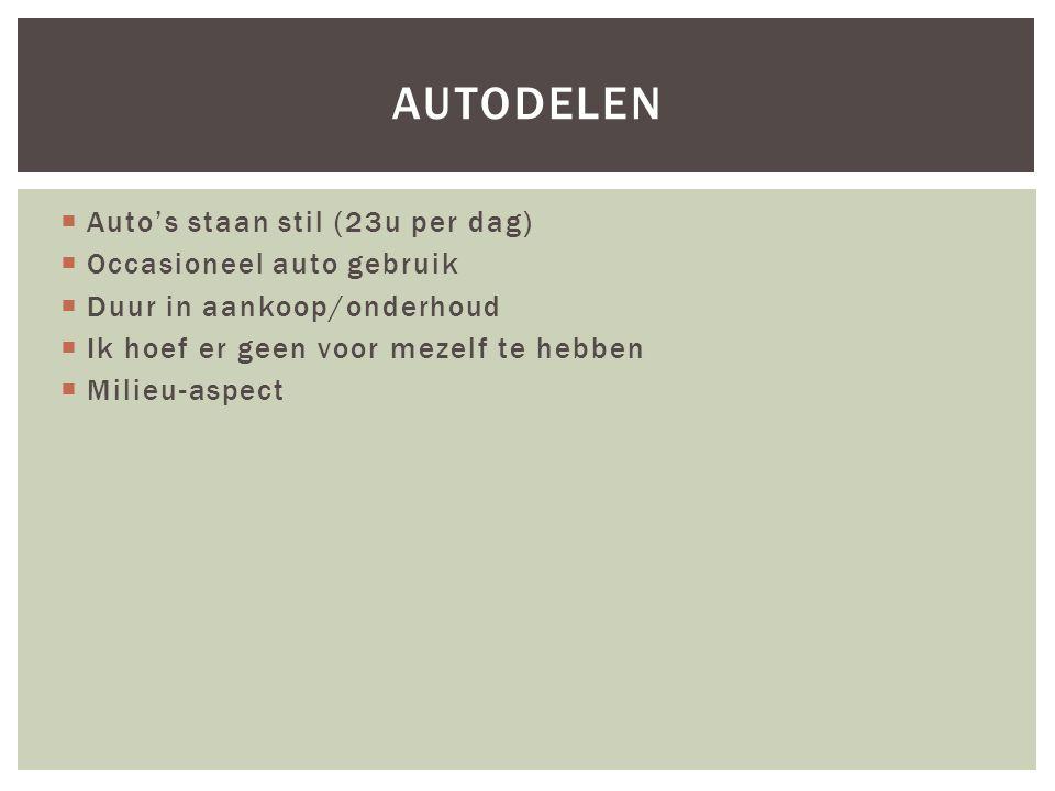 Autodelen Auto's staan stil (23u per dag) Occasioneel auto gebruik