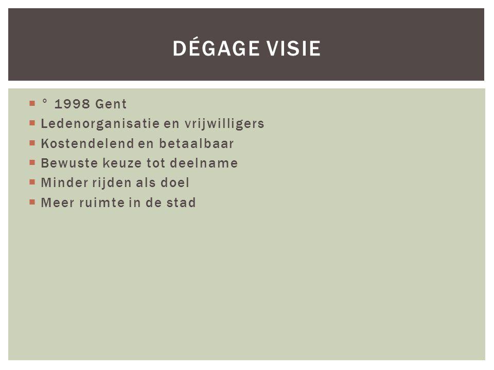 Dégage visie ° 1998 Gent Ledenorganisatie en vrijwilligers