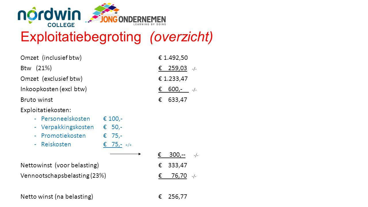 Exploitatiebegroting (overzicht)