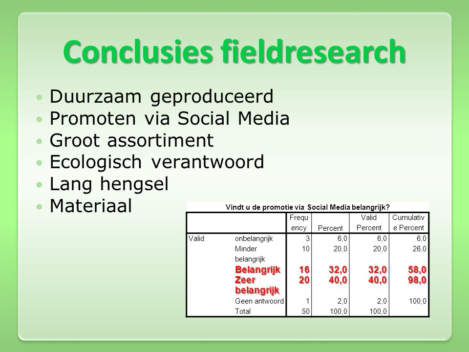 Conclusies fieldresearch