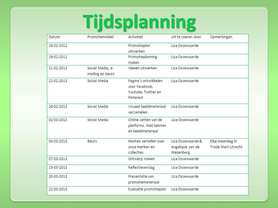 Tijdsplanning Datum Promotiemiddel Activiteit Uit te voeren door