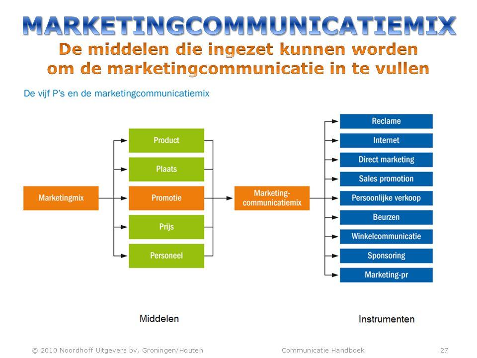 Marketingcommunicatiemix De middelen die ingezet kunnen worden om de marketingcommunicatie in te vullen