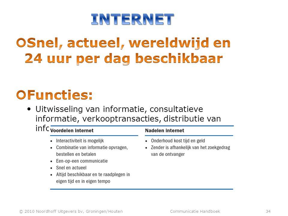 Internet Snel, actueel, wereldwijd en 24 uur per dag beschikbaar