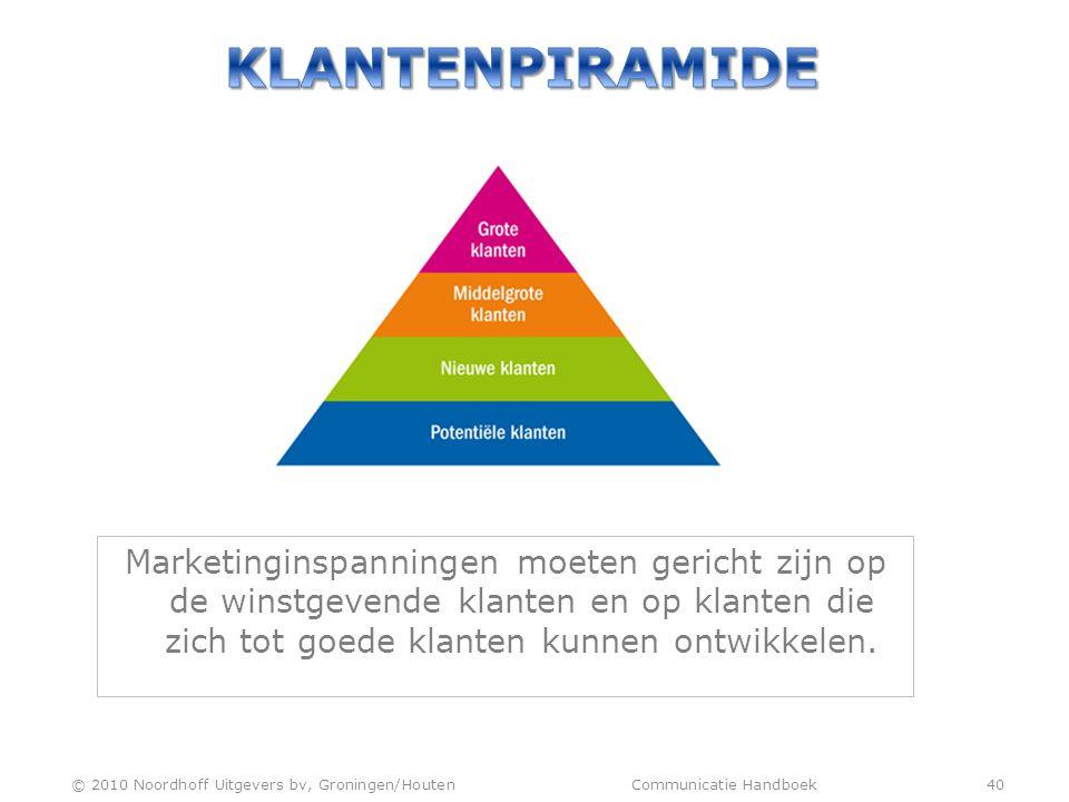 Klantenpiramide Marketinginspanningen moeten gericht zijn op de winstgevende klanten en op klanten die zich tot goede klanten kunnen ontwikkelen.