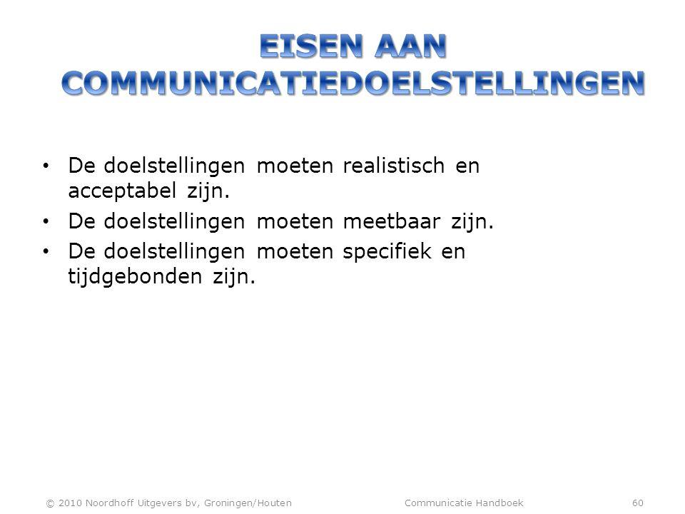EISEN AAN COMMUNICATIEDOELSTELLINGEN