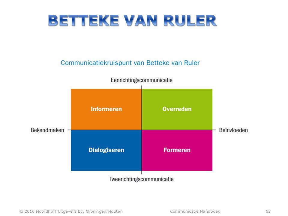 betteke van ruler © 2010 Noordhoff Uitgevers bv, Groningen/Houten Communicatie Handboek 63