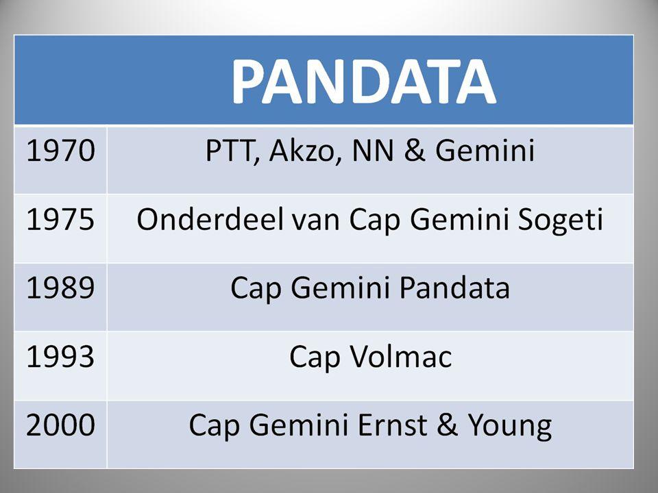 PANDATA 1970 PTT, Akzo, NN & Gemini 1975