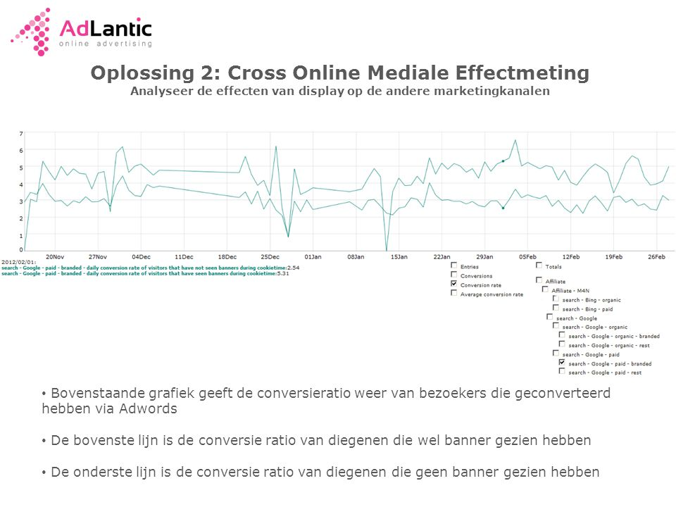 Oplossing 2: Cross Online Mediale Effectmeting