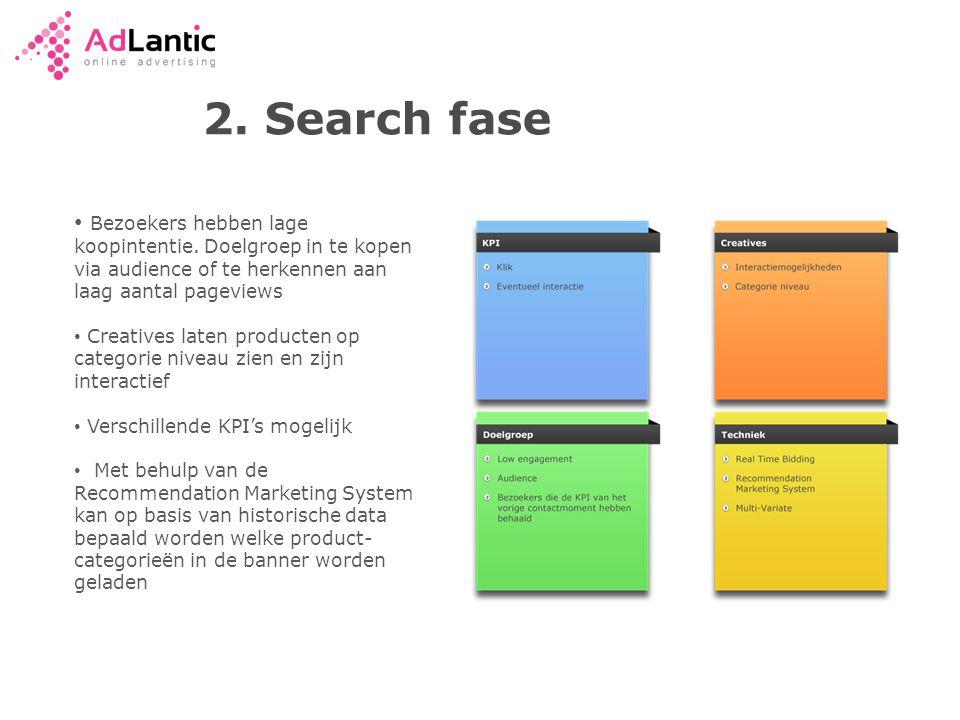 2. Search fase Bezoekers hebben lage koopintentie. Doelgroep in te kopen via audience of te herkennen aan laag aantal pageviews.