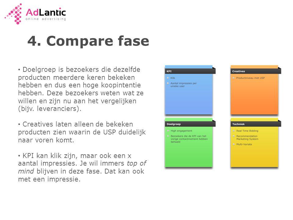 4. Compare fase