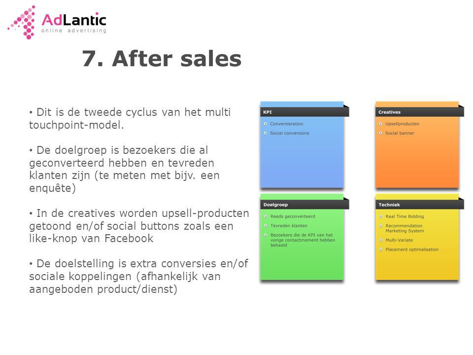 7. After sales Dit is de tweede cyclus van het multi touchpoint-model.