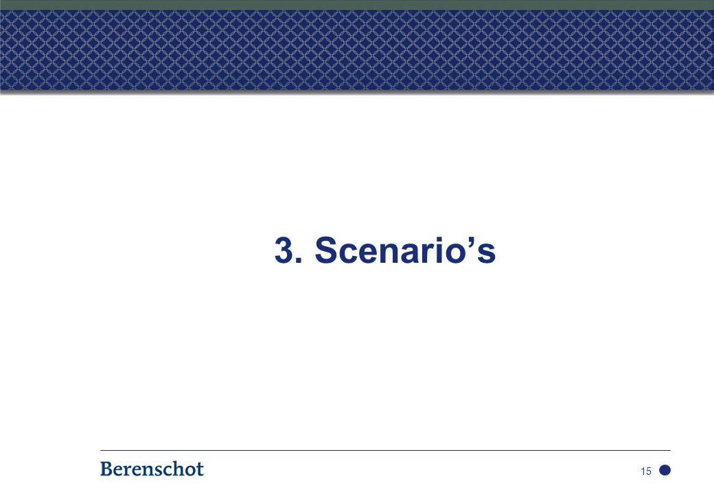 3. Scenario's