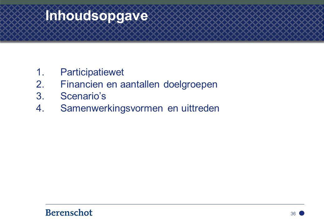 Inhoudsopgave Participatiewet Financien en aantallen doelgroepen
