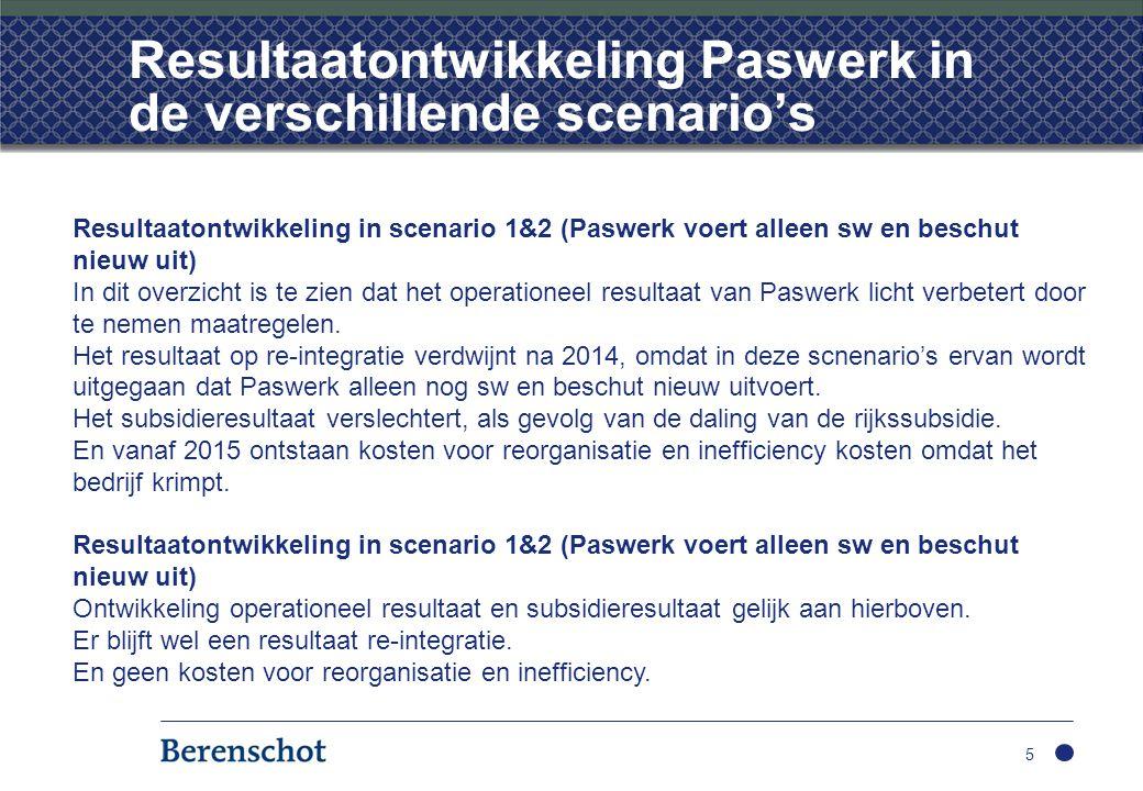 Resultaatontwikkeling Paswerk in de verschillende scenario's