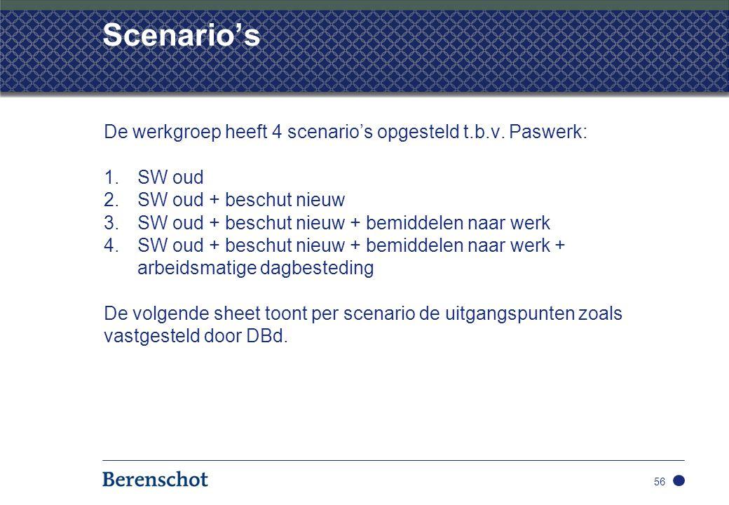 Scenario's De werkgroep heeft 4 scenario's opgesteld t.b.v. Paswerk: