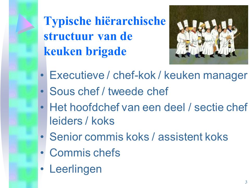 Typische hiërarchische structuur van de keuken brigade
