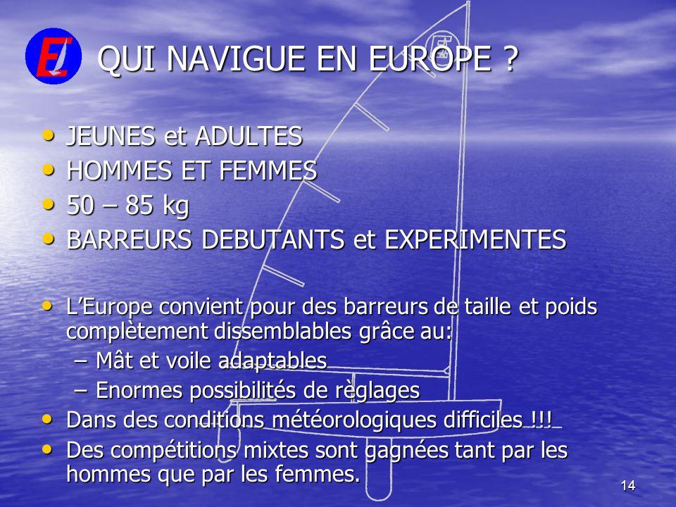 QUI NAVIGUE EN EUROPE JEUNES et ADULTES HOMMES ET FEMMES 50 – 85 kg