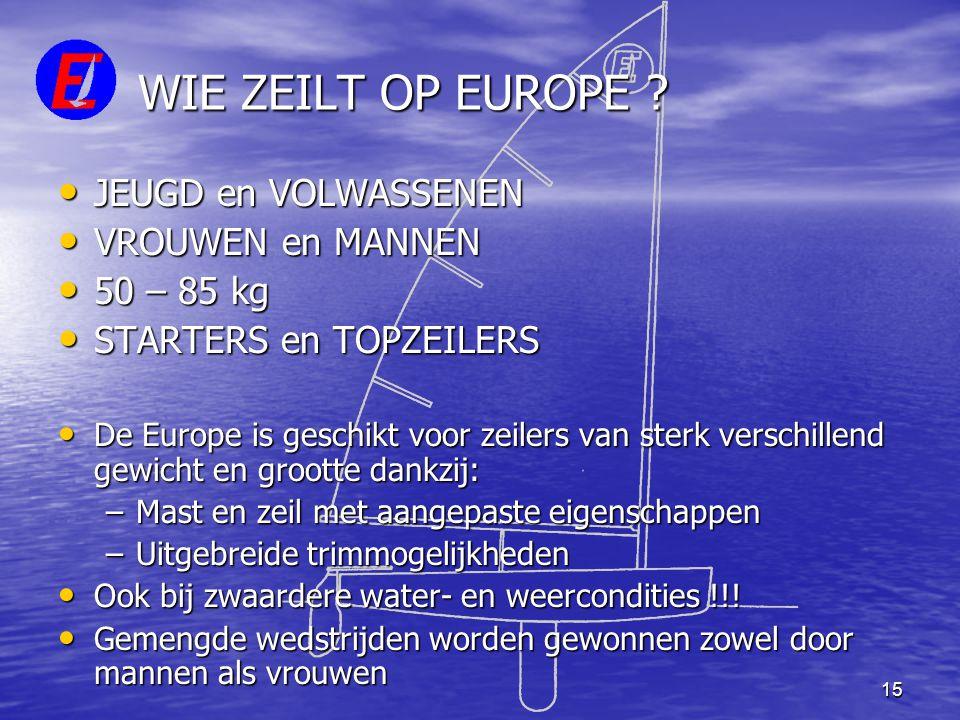 WIE ZEILT OP EUROPE JEUGD en VOLWASSENEN VROUWEN en MANNEN