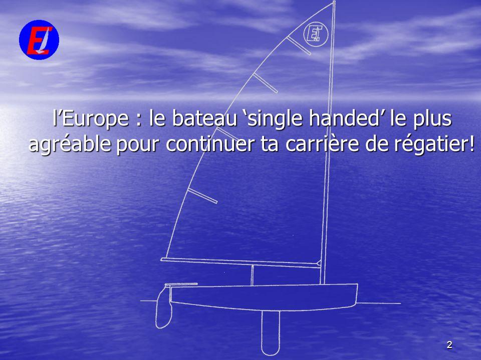 l'Europe : le bateau 'single handed' le plus agréable pour continuer ta carrière de régatier!