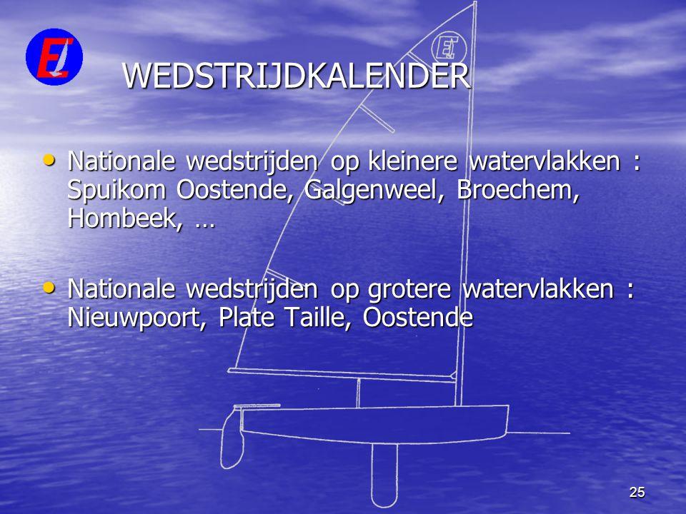 WEDSTRIJDKALENDER Nationale wedstrijden op kleinere watervlakken : Spuikom Oostende, Galgenweel, Broechem, Hombeek, …