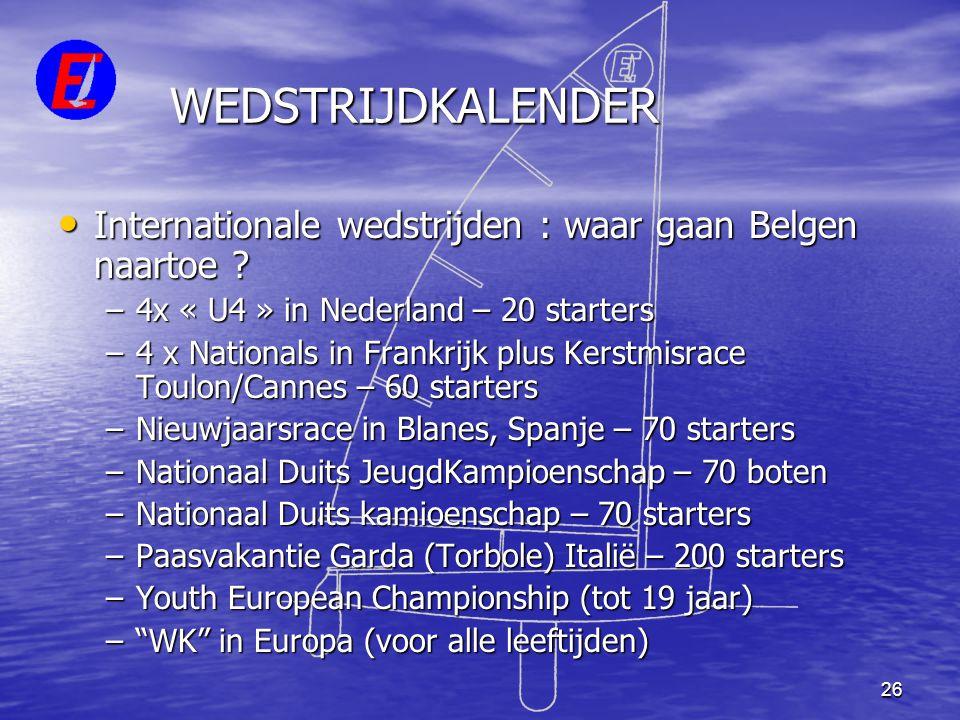WEDSTRIJDKALENDER Internationale wedstrijden : waar gaan Belgen naartoe 4x « U4 » in Nederland – 20 starters.