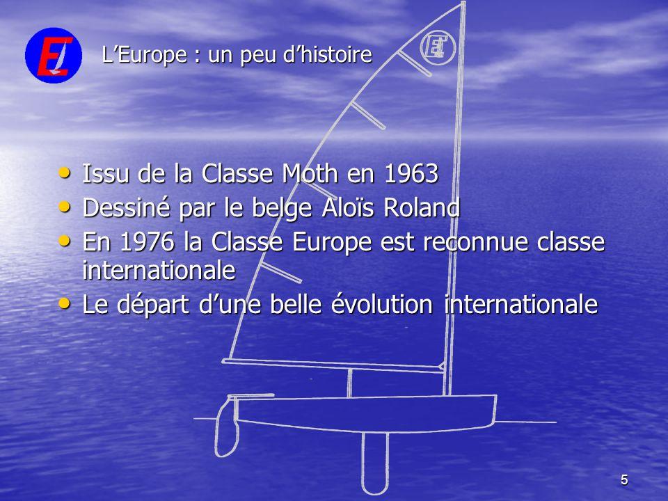 L'Europe : un peu d'histoire