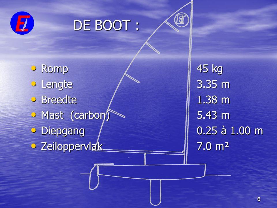 DE BOOT : Romp 45 kg Lengte 3.35 m Breedte 1.38 m Mast (carbon) 5.43 m