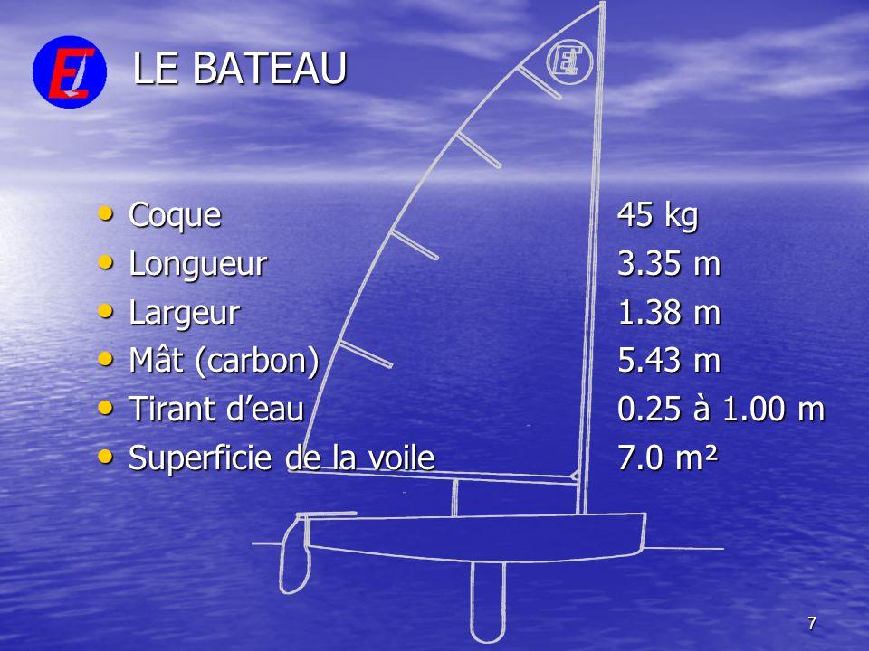 LE BATEAU Coque 45 kg Longueur 3.35 m Largeur 1.38 m