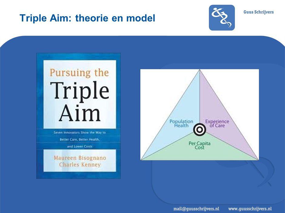 Triple Aim = drie gelijktijdige doelen