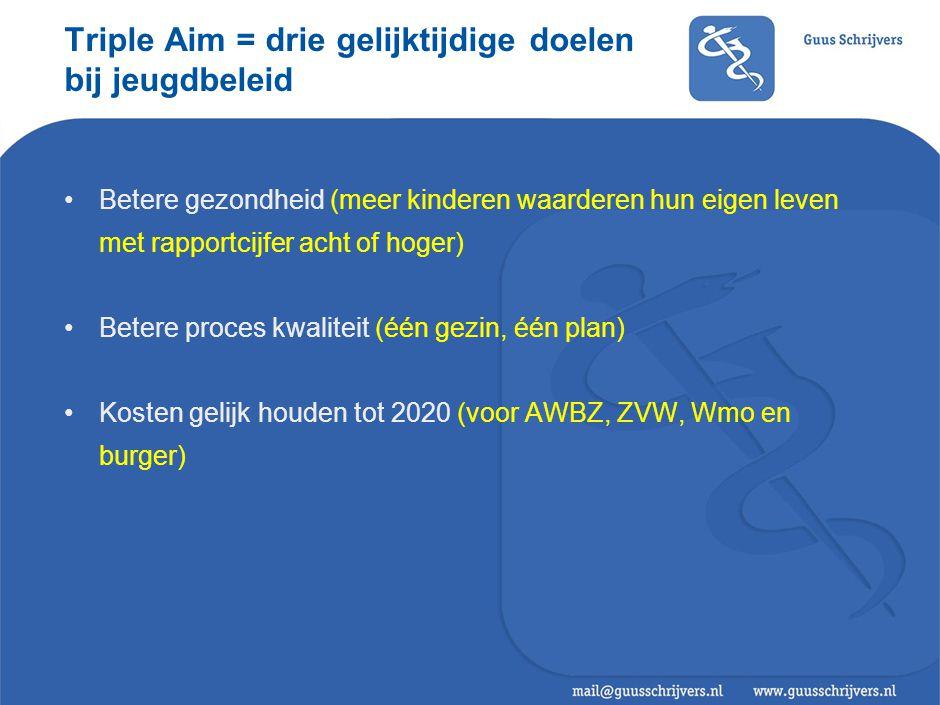 Triple Aim = drie gelijktijdige doelen bij beleid voor mensen met een beroerte