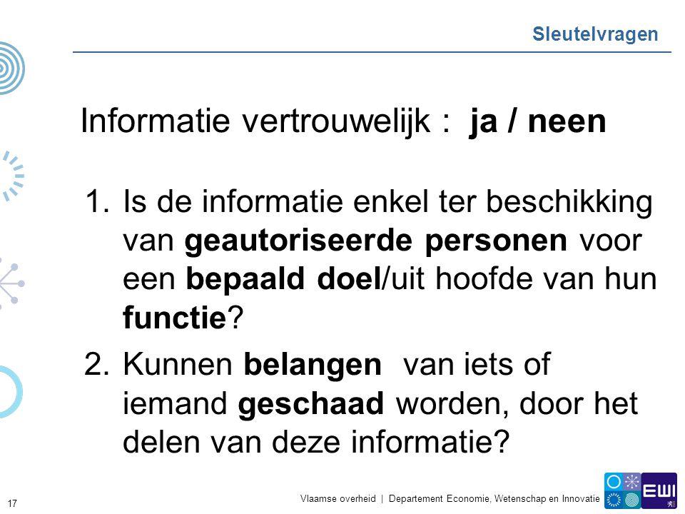 Informatie vertrouwelijk : ja / neen