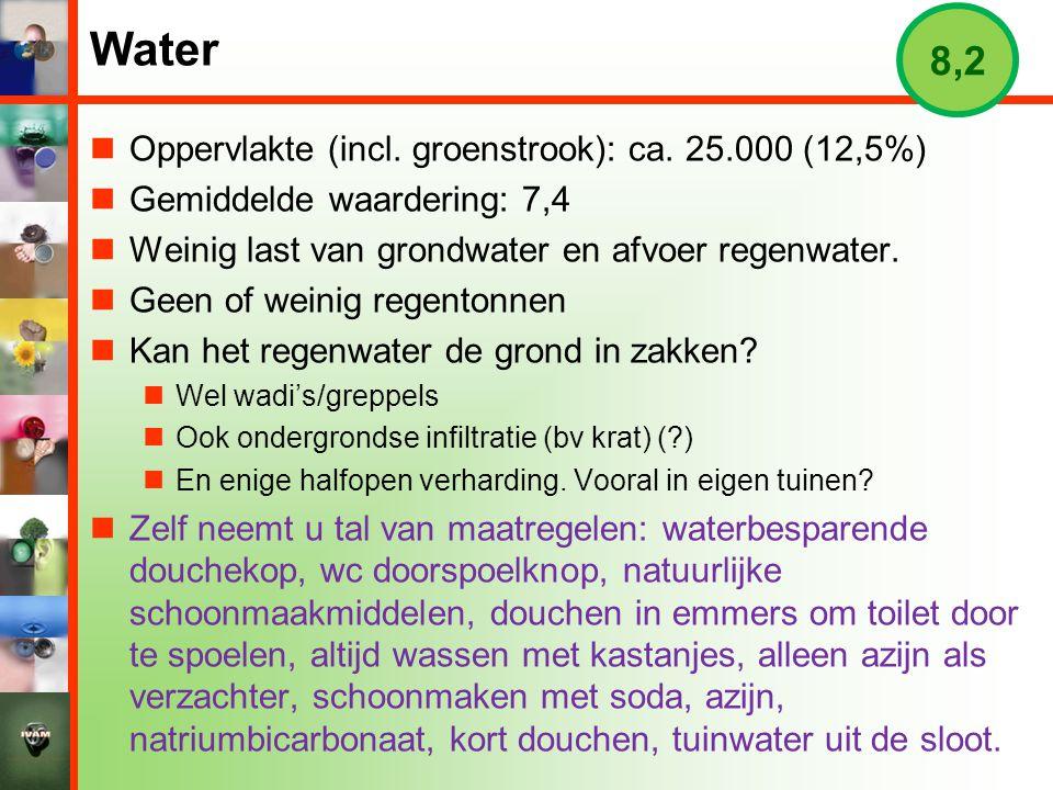 Water 8,2 Oppervlakte (incl. groenstrook): ca. 25.000 (12,5%)